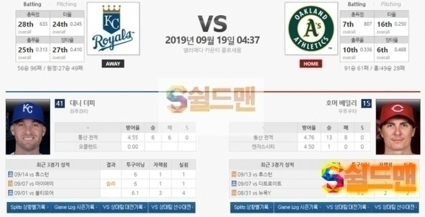 9월 19일 MLB 야구분석 [캔자스시티 vs 오클랜드] 믈브 미국 야구 아이언맨 분석