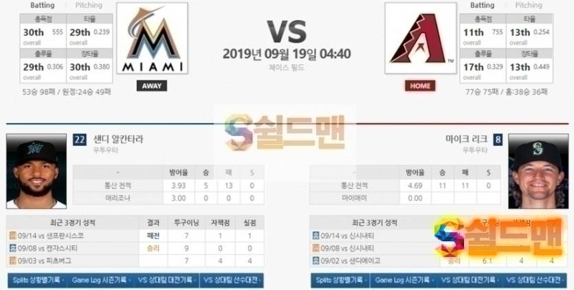 9월 19일 MLB 야구분석 [마이애M vs 애리조나] 믈브 미국 야구 아이언맨 분석