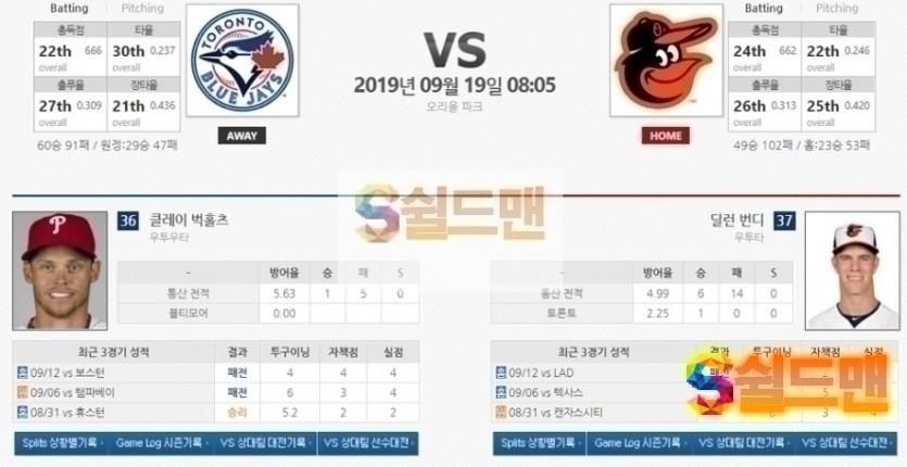 9월 19일 MLB 야구분석 [ 토론토 vs 볼티모어] 믈브 미국 야구 아이언맨 분석