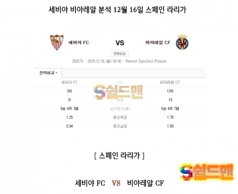 세비야 비야레알 분석 12월16일 스페인 라리가 해외축구픽