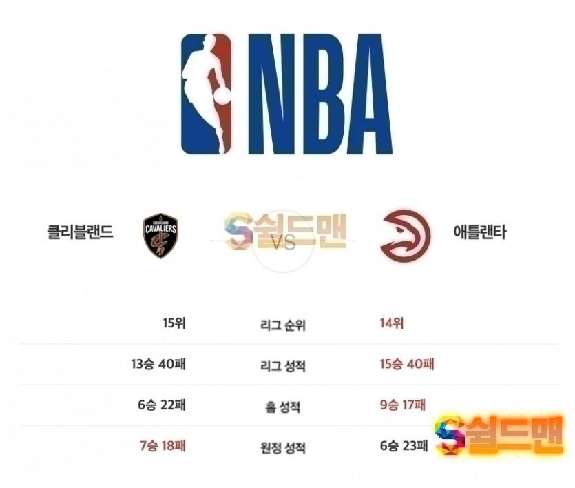2월 13일 NBA 클리블랜드 VS 애틀랜타 예상라인업 및 쉴드맨 추천픽