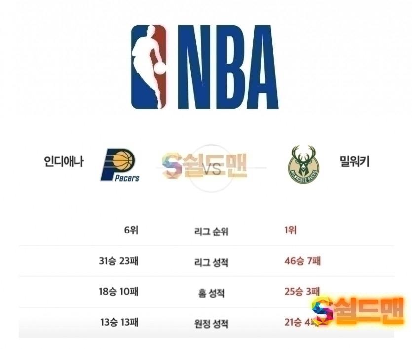 2월 13일 NBA 인디애나 VS 밀워키 예상라인업 및 쉴드맨 추천픽