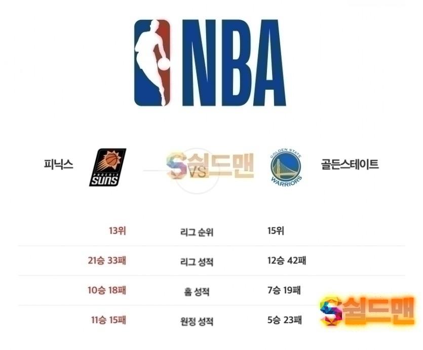2월 13일 NBA 피닉스 VS 골든스테이트 예상라인업 및 쉴드맨 추천픽
