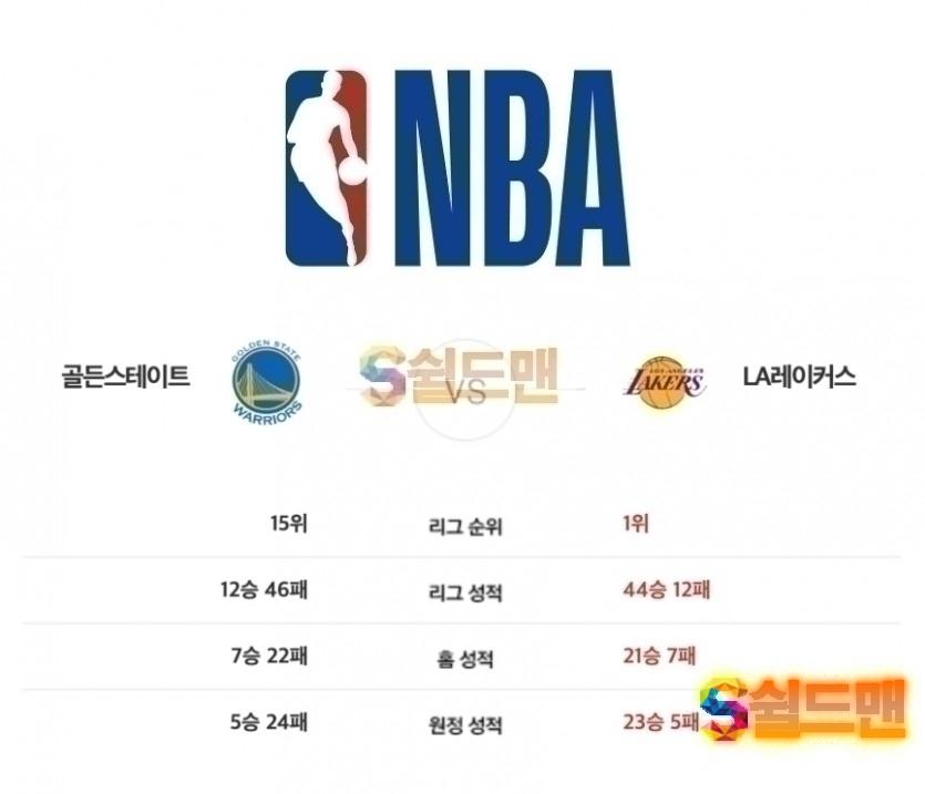 NBA 2월 28일 느바 골든스테이트 VS LA레이커스 경기분석 및 쉴드맨 추천픽